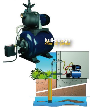 Berühmt Die passende Pumpe für Ihren Gartenbrunnen   Kull Design Blog MZ44